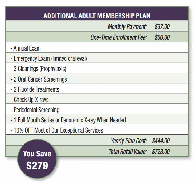 additional adult membership plan pricing