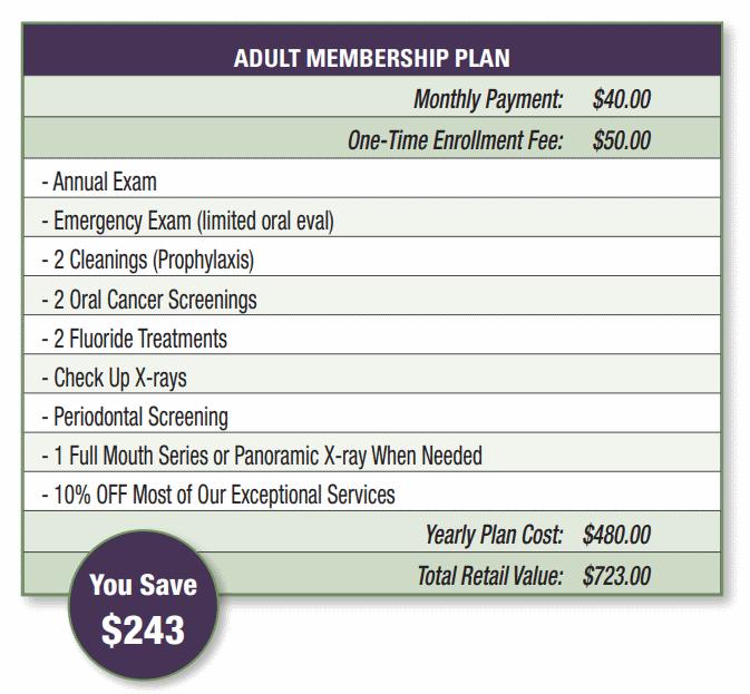 adult membership plan pricing